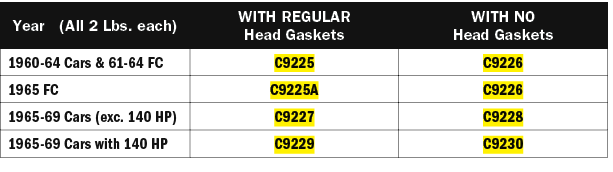 Year  (All 2 Lbs  each),WITH REGULAR Head Gaskets,WITH NO Head Gaskets,1960-64 Cars & 61-64 FC,C9225,C9226,1965 FC,C9