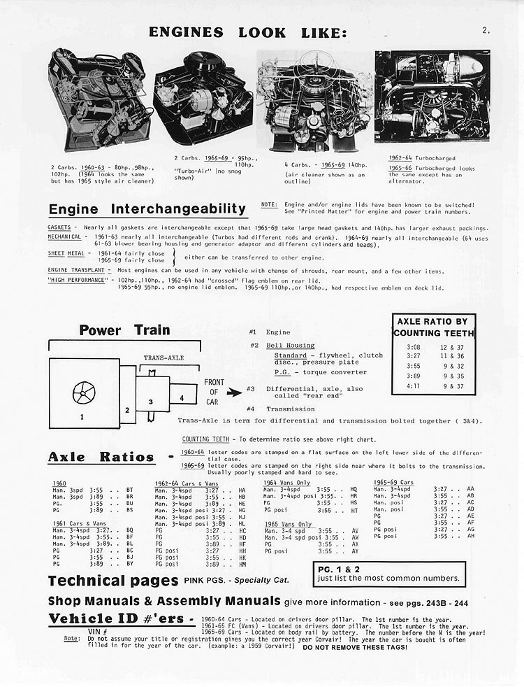 Trans type & differential gear ratio identification