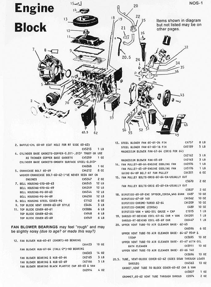1965 Corvair Engine Diagram Wiring Diagrams Termsrh12svsrjzweiraeumeschlossmolsdorfde: Corvair Distributor Wiring Diagram At Gmaili.net
