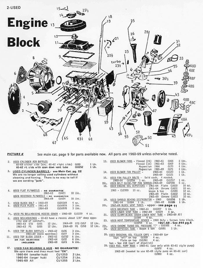 used 2 crankcase cover 1965 corvair wiring diagram at soozxer.org