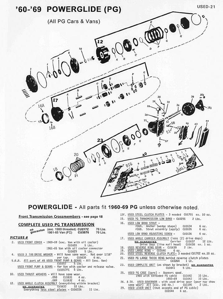 roadmaster wiring diagram schemes